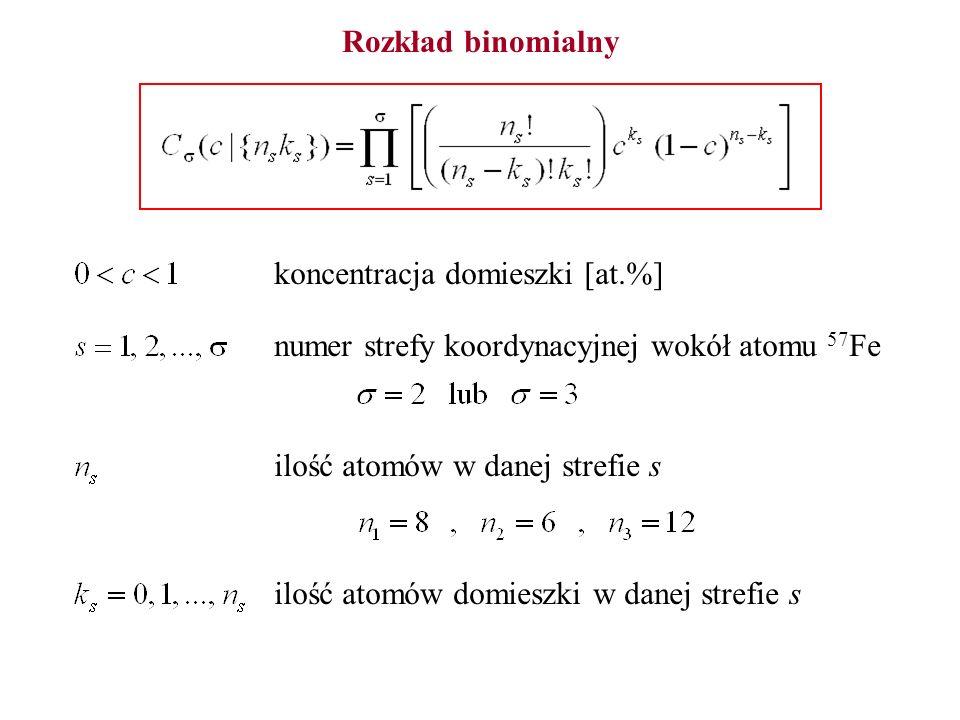 Rozkład binomialny koncentracja domieszki [at.%] numer strefy koordynacyjnej wokół atomu 57 Fe ilość atomów w danej strefie s ilość atomów domieszki w danej strefie s