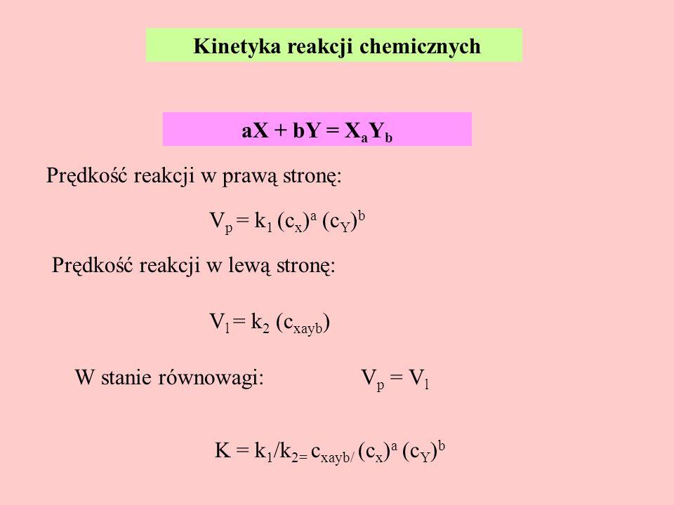Kinetyka reakcji chemicznych aX + bY = X a Y b V p = k 1 (c x ) a (c Y ) b Prędkość reakcji w prawą stronę: Prędkość reakcji w lewą stronę: V l = k 2 (c xayb ) W stanie równowagi: V p = V l K = k 1 /k 2= c xayb/ (c x ) a (c Y ) b