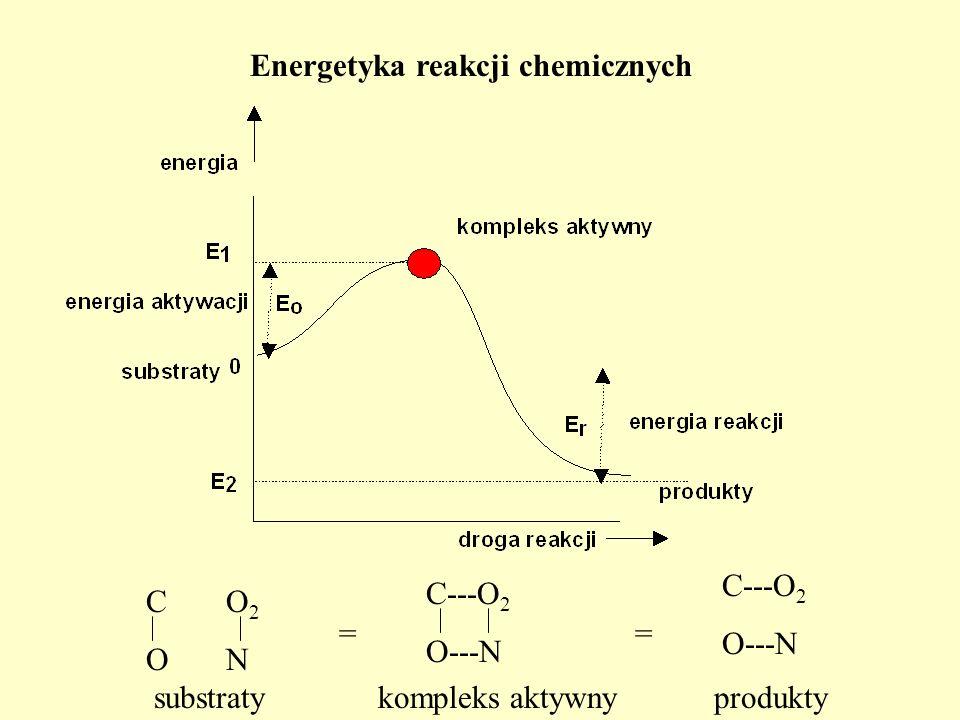 Energetyka reakcji chemicznych COCO O2NO2N = substraty C---O 2 O---N kompleks aktywny = C---O 2 O---N produkty