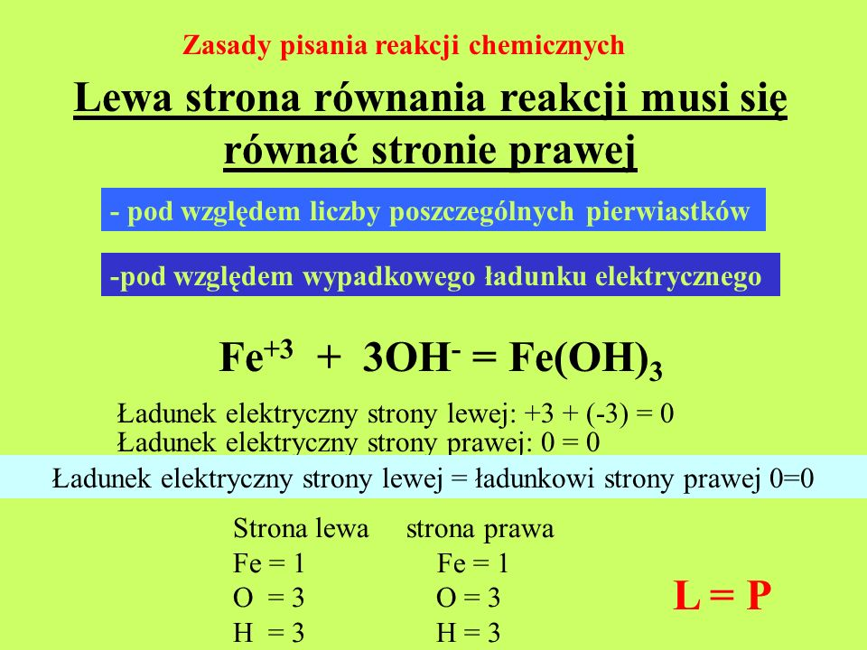 Zasady pisania reakcji chemicznych Lewa strona równania reakcji musi się równać stronie prawej -pod względem wypadkowego ładunku elektrycznego - pod w