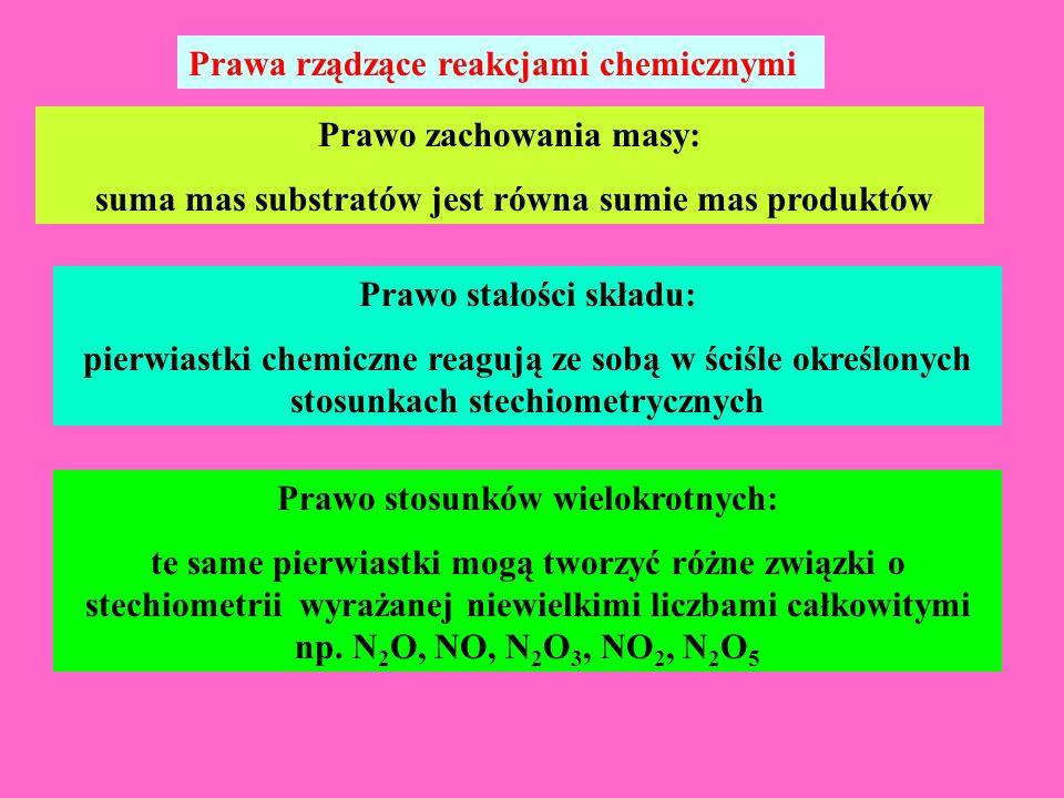 Prawa rządzące reakcjami chemicznymi Prawo zachowania masy: suma mas substratów jest równa sumie mas produktów Prawo stałości składu: pierwiastki chem