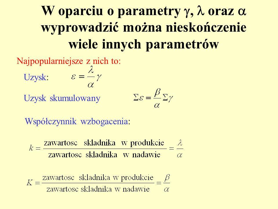 W oparciu o parametry, oraz wyprowadzić można nieskończenie wiele innych parametrów Najpopularniejsze z nich to: Uzysk: Współczynnik wzbogacenia: Uzys