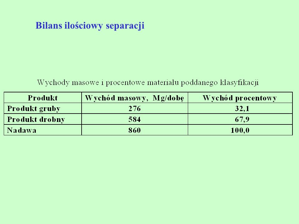 Bilans ilościowy separacji
