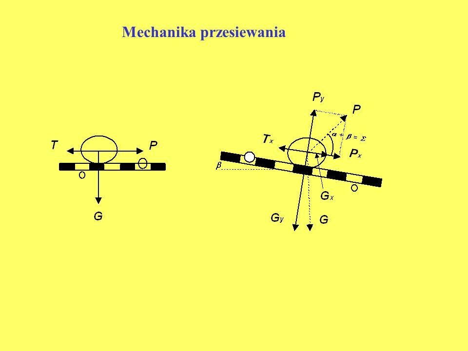 Mechanika przesiewania