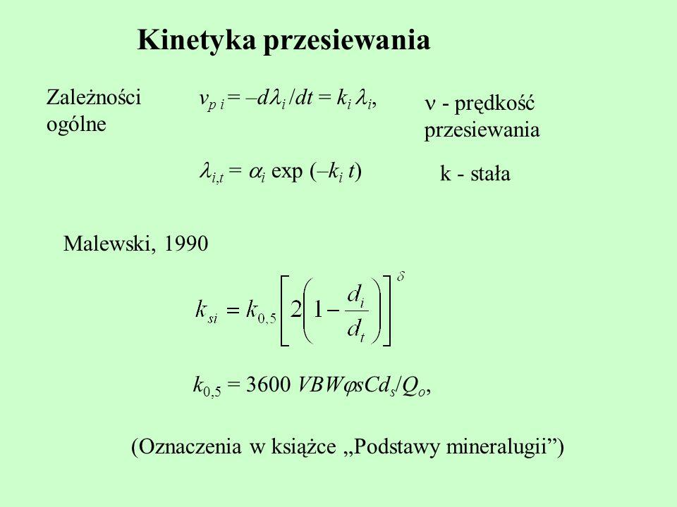 Kinetyka przesiewania i,t = i exp (–k i t) v p i = –d i /dt = k i i, Malewski, 1990 Zależności ogólne - prędkość przesiewania k - stała k 0,5 = 3600 VBW sCd s /Q o, (Oznaczenia w książce Podstawy mineralugii)