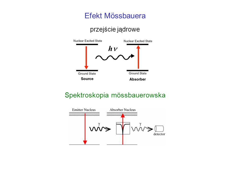 Efekt Mössbauera przejście jądrowe h Spektroskopia mössbauerowska