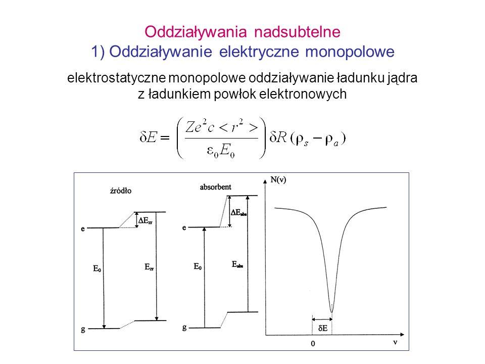 Oddziaływania nadsubtelne 1) Oddziaływanie elektryczne monopolowe elektrostatyczne monopolowe oddziaływanie ładunku jądra z ładunkiem powłok elektrono