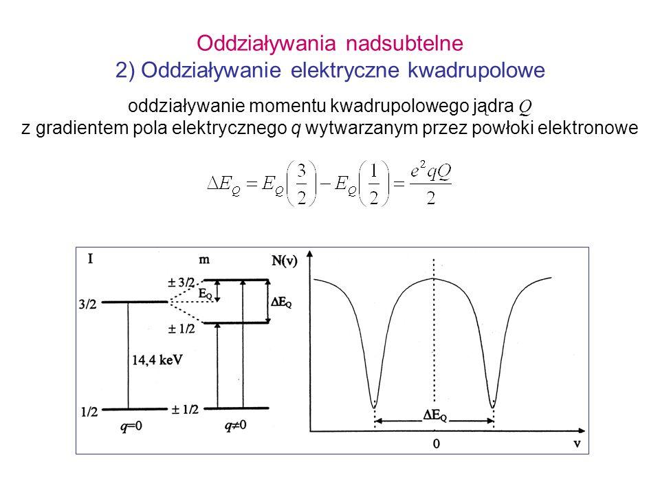 Oddziaływania nadsubtelne 2) Oddziaływanie elektryczne kwadrupolowe oddziaływanie momentu kwadrupolowego jądra Q z gradientem pola elektrycznego q wyt