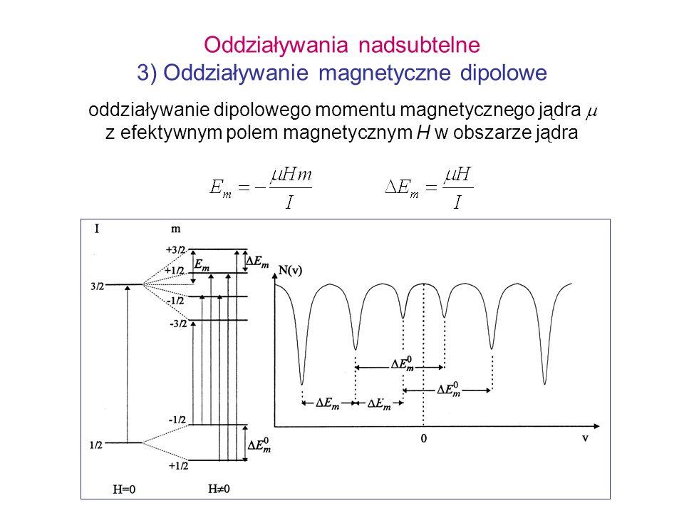 Oddziaływania nadsubtelne 3) Oddziaływanie magnetyczne dipolowe oddziaływanie dipolowego momentu magnetycznego jądra z efektywnym polem magnetycznym H