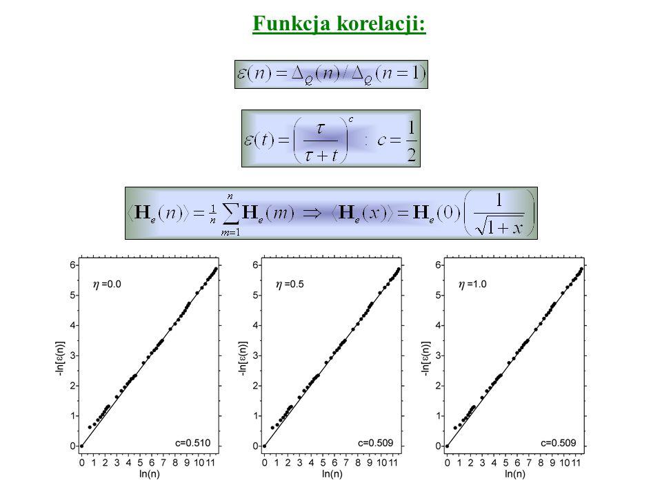 Funkcja korelacji: