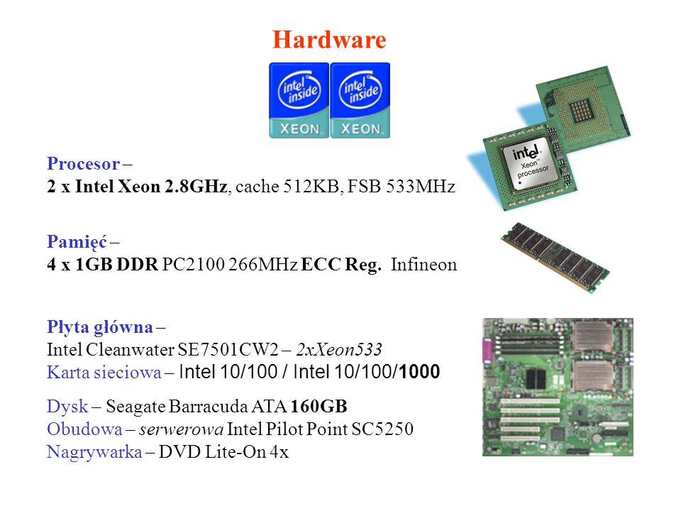 Hardware Procesor – 2 x Intel Xeon 2.8GHz, cache 512KB, FSB 533MHz Pamięć – 4 x 1GB DDR PC2100 266MHz ECC Reg. Infineon Płyta główna – Intel Cleanwate