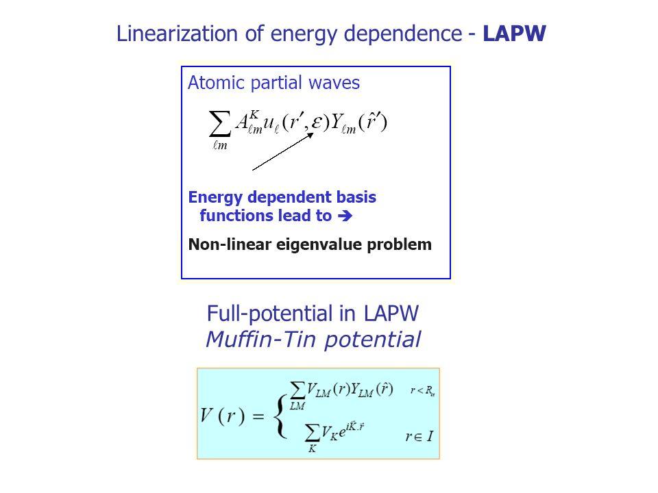 Problems of the LAPW method Solution (L)APW+LO (Local Orbitals)