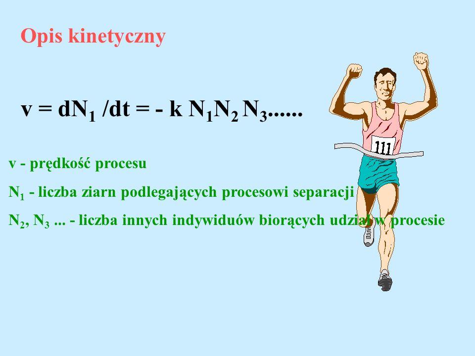 Opis kinetyczny v = dN 1 /dt = - k N 1 N 2 N 3...... v - prędkość procesu N 1 - liczba ziarn podlegających procesowi separacji N 2, N 3... - liczba in