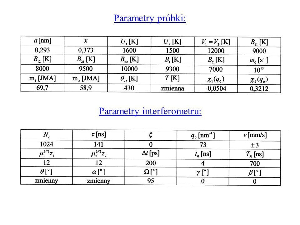 Parametry próbki: Parametry interferometru: