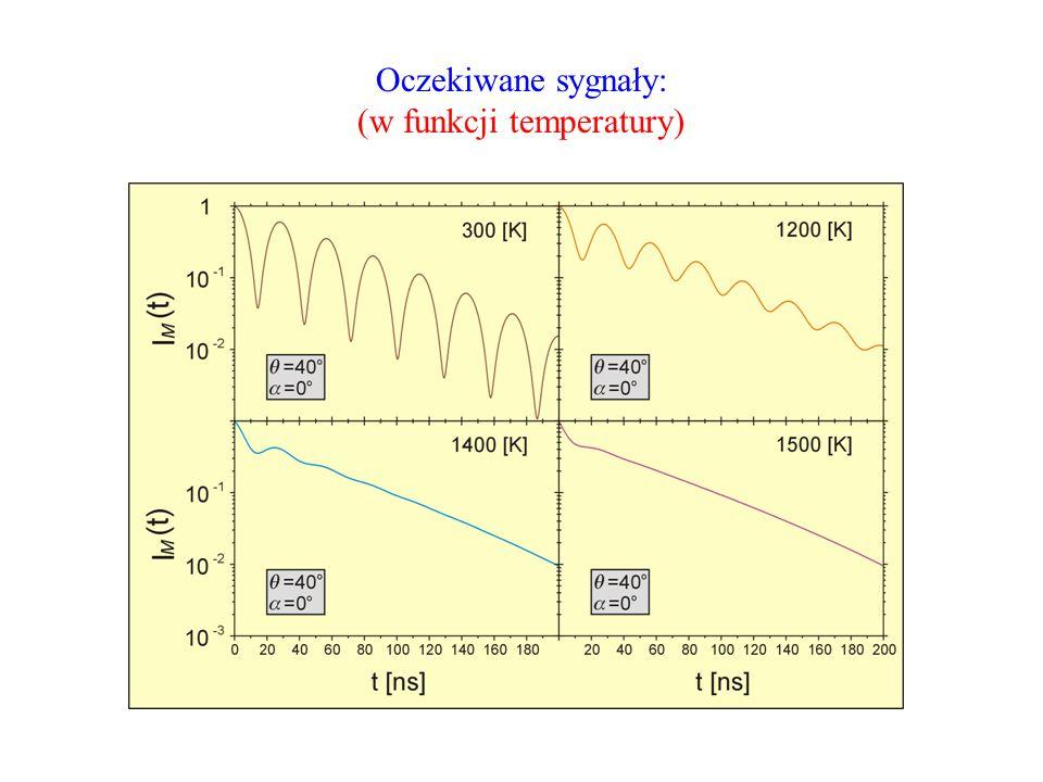 Oczekiwane sygnały: (w funkcji temperatury)