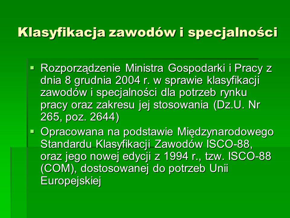 Klasyfikacja zawodów i specjalności Rozporządzenie Ministra Gospodarki i Pracy z dnia 8 grudnia 2004 r. w sprawie klasyfikacji zawodów i specjalności
