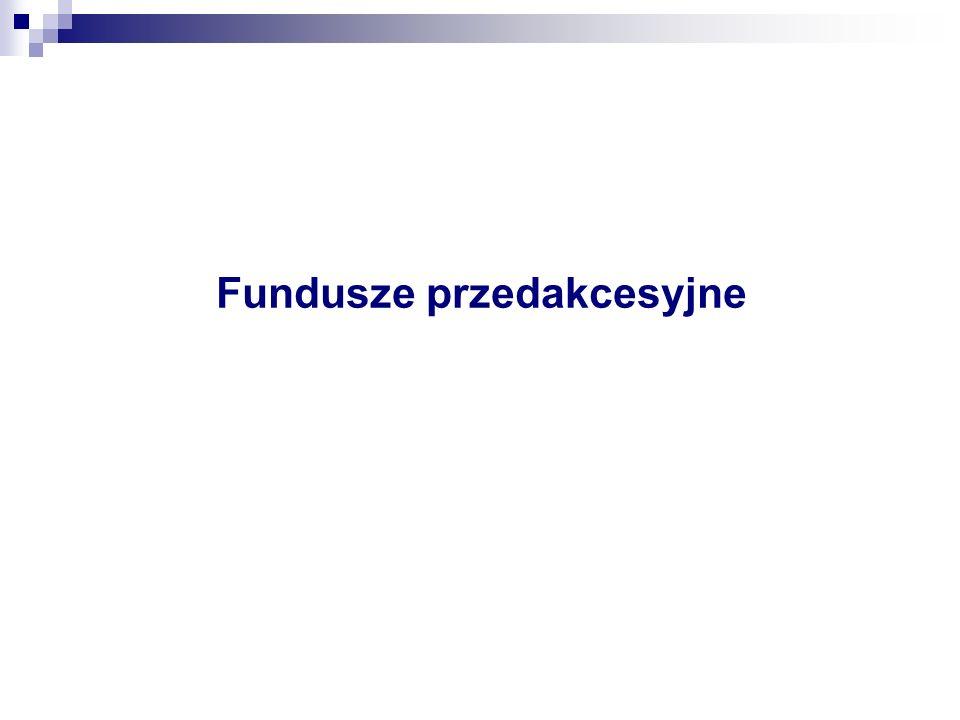 Zintegrowany Program Operacyjny Rozwoju Regionalnego – projekty: Specjalistyczne usługi doradcze, w tym: strategia umieszczenia produktu na nowym rynku, wprowadzenie na rynek nowego produktu, zdobycie nowej grupy klientów, racjonalizacja przepływów finansowych, towarów, materiałów, komputeryzacja oraz racjonalizacja, poprawa zarządzania firmą