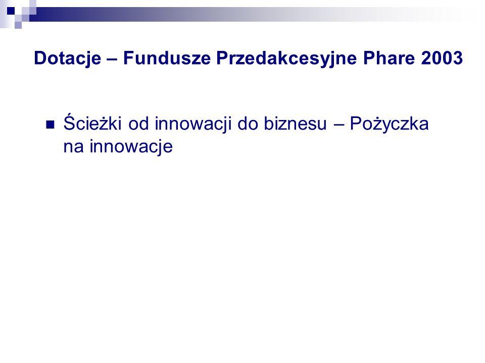 Dotacje – Fundusze Przedakcesyjne Phare 2003 Ścieżki od innowacji do biznesu – Pożyczka na innowacje