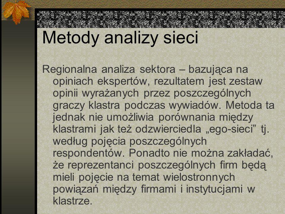 Metody analizy sieci Regionalna analiza sektora – bazująca na opiniach ekspertów, rezultatem jest zestaw opinii wyrażanych przez poszczególnych graczy klastra podczas wywiadów.