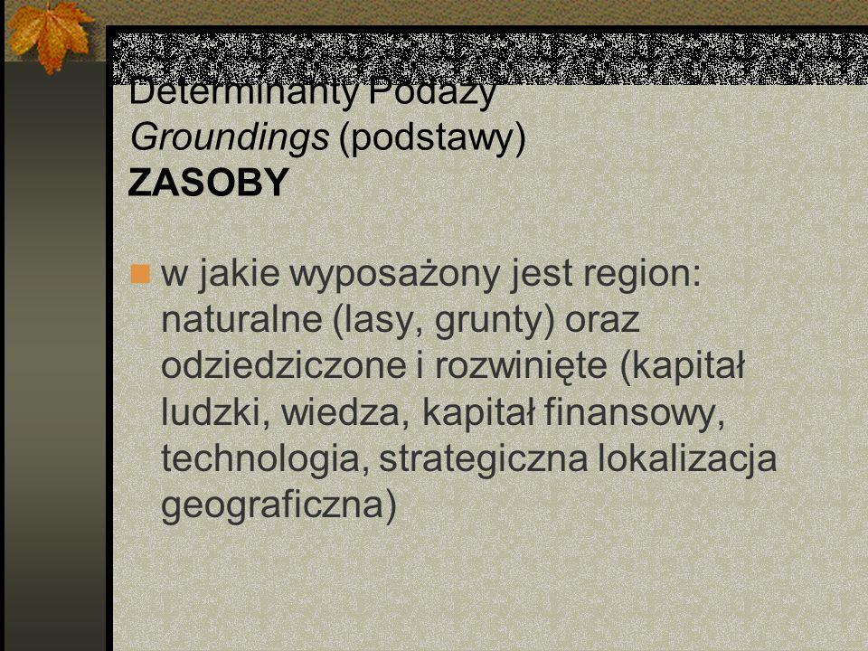 Determinanty Podaży Groundings (podstawy) ZASOBY w jakie wyposażony jest region: naturalne (lasy, grunty) oraz odziedziczone i rozwinięte (kapitał ludzki, wiedza, kapitał finansowy, technologia, strategiczna lokalizacja geograficzna)