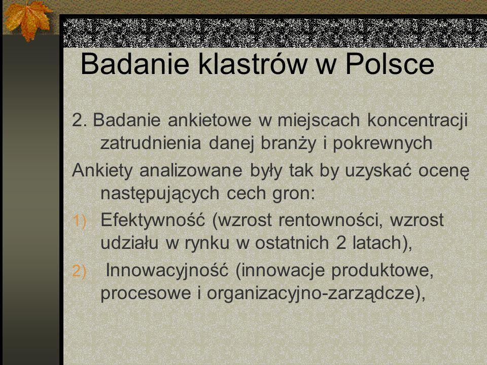 Badanie klastrów w Polsce 2.