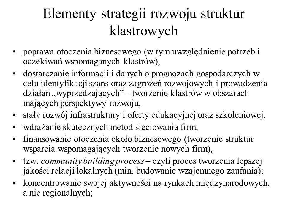 Elementy strategii rozwoju struktur klastrowych poprawa otoczenia biznesowego (w tym uwzględnienie potrzeb i oczekiwań wspomaganych klastrów), dostarc