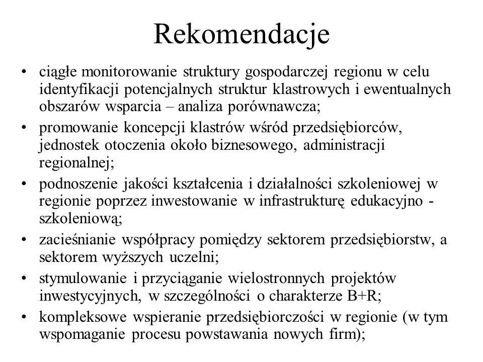 Rekomendacje ciągłe monitorowanie struktury gospodarczej regionu w celu identyfikacji potencjalnych struktur klastrowych i ewentualnych obszarów wspar