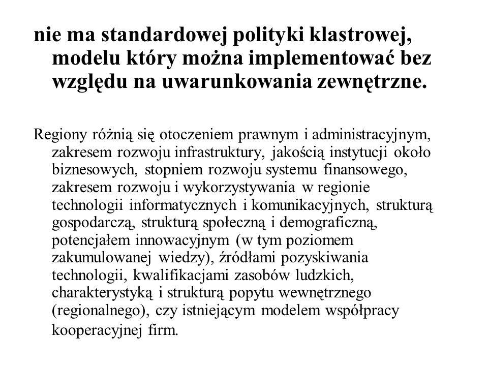 nie ma standardowej polityki klastrowej, modelu który można implementować bez względu na uwarunkowania zewnętrzne. Regiony różnią się otoczeniem prawn