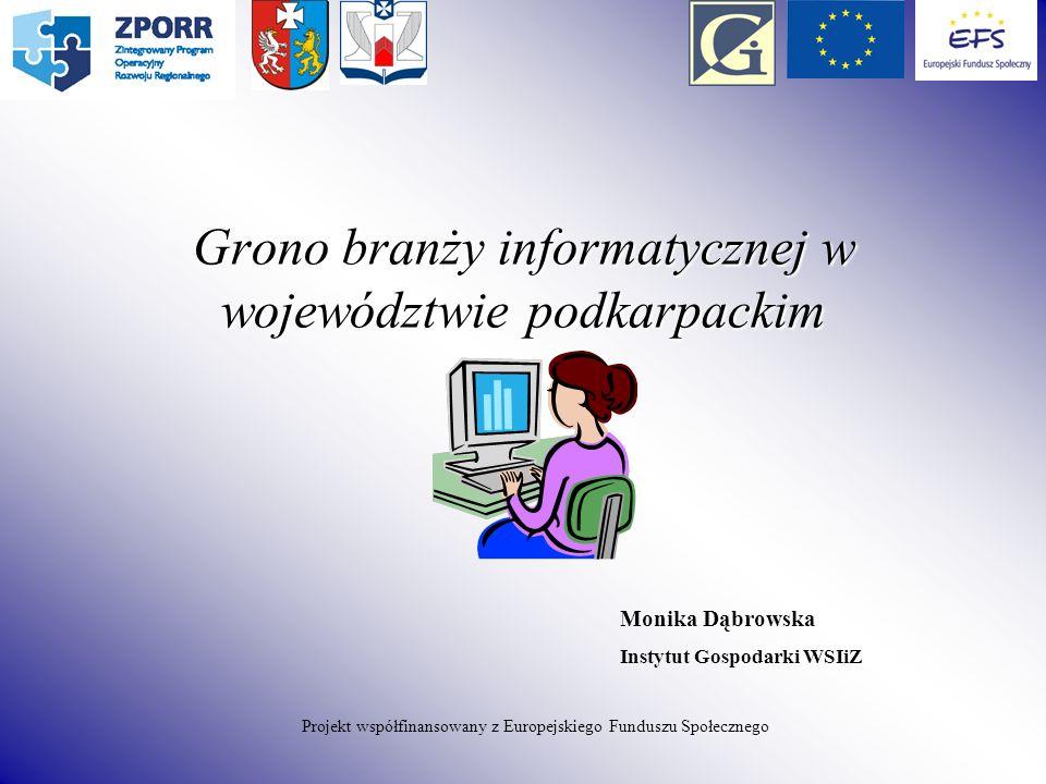 Grono branży informatycznej w województwie podkarpackim Projekt współfinansowany z Europejskiego Funduszu Społecznego Monika Dąbrowska Instytut Gospod