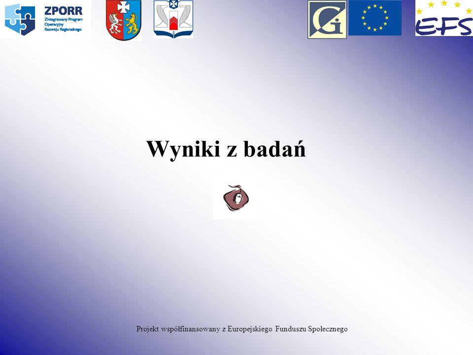 Wyniki z badań Projekt współfinansowany z Europejskiego Funduszu Społecznego