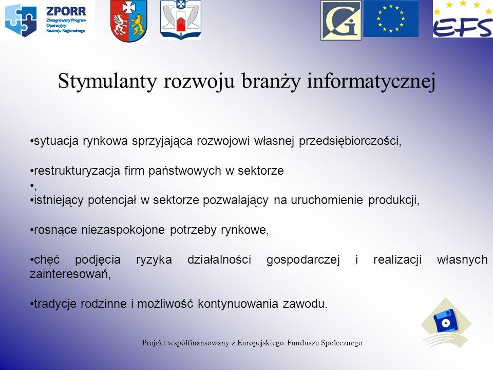 Projekt współfinansowany z Europejskiego Funduszu Społecznego Stymulanty rozwoju branży informatycznej sytuacja rynkowa sprzyjająca rozwojowi własnej