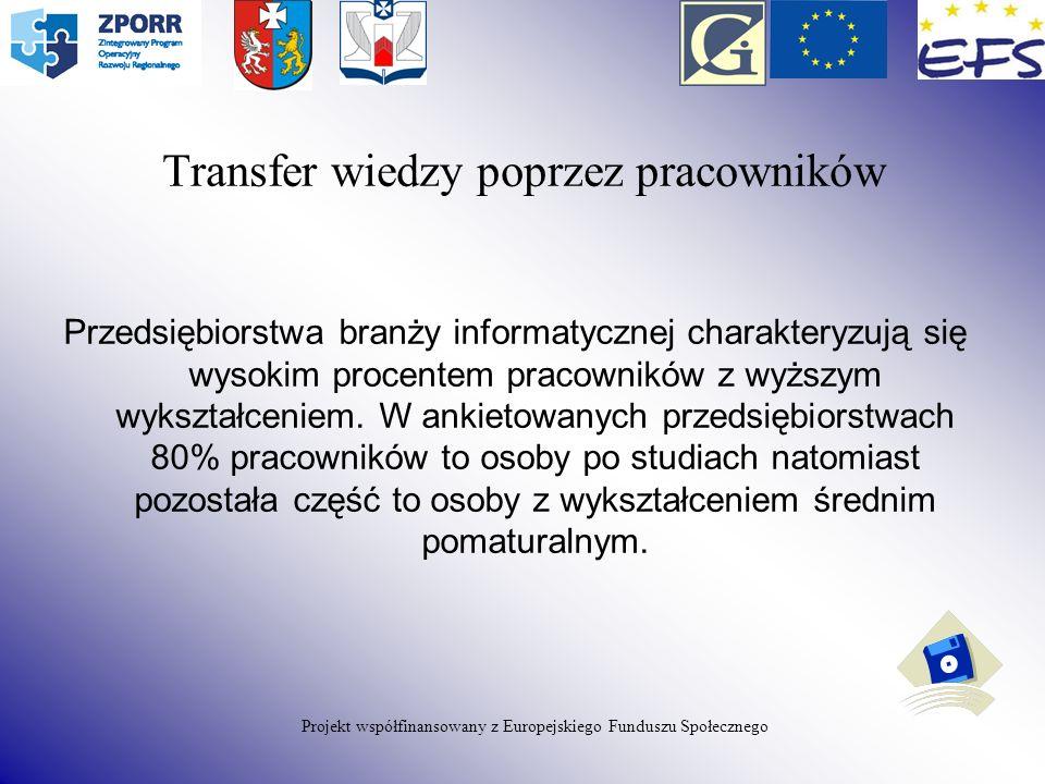 Projekt współfinansowany z Europejskiego Funduszu Społecznego Przedsiębiorstwa branży informatycznej charakteryzują się wysokim procentem pracowników