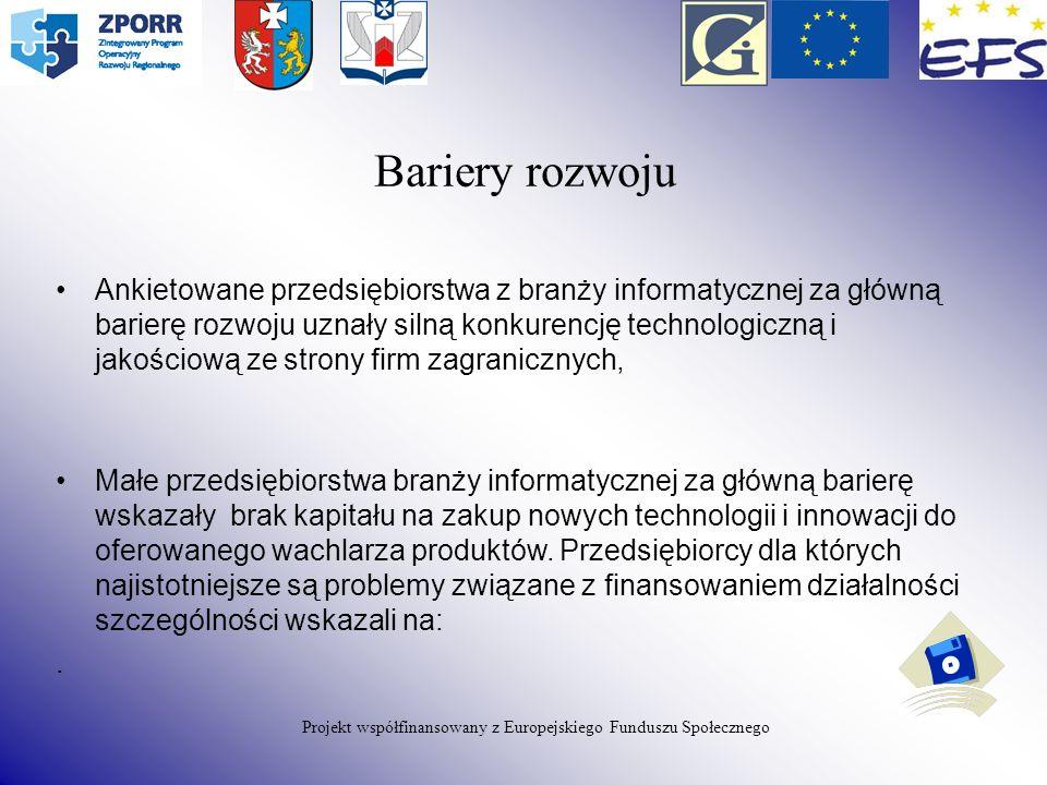 Projekt współfinansowany z Europejskiego Funduszu Społecznego Ankietowane przedsiębiorstwa z branży informatycznej za główną barierę rozwoju uznały si