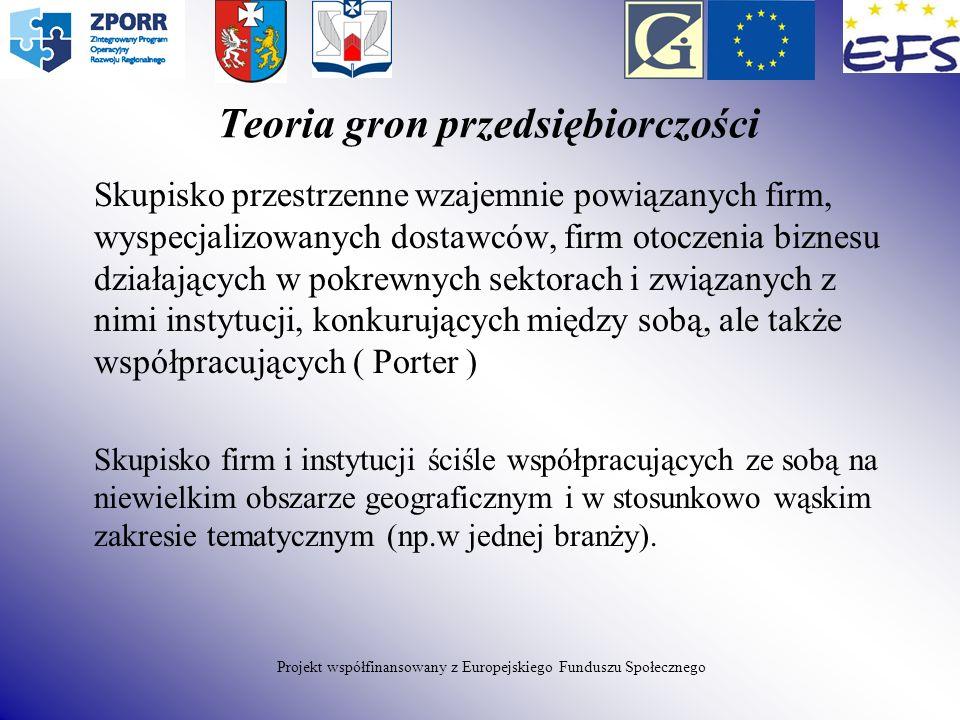 Teoria gron przedsiębiorczości Skupisko przestrzenne wzajemnie powiązanych firm, wyspecjalizowanych dostawców, firm otoczenia biznesu działających w p