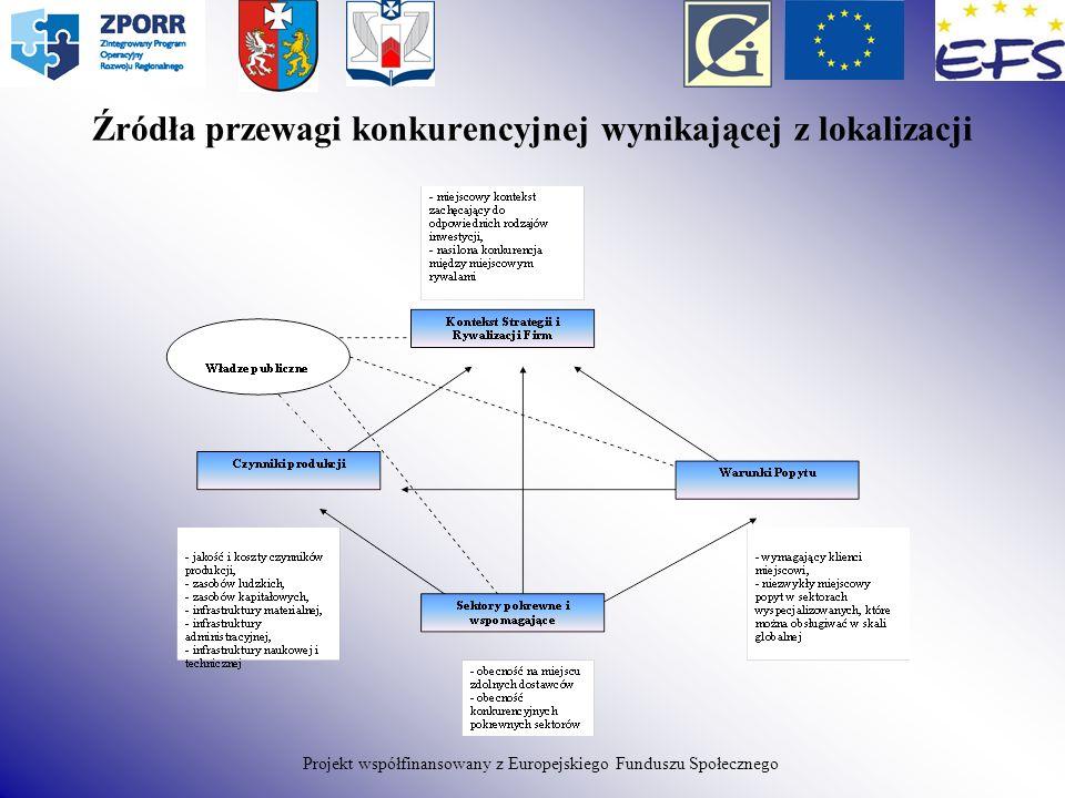 Źródła przewagi konkurencyjnej wynikającej z lokalizacji Projekt współfinansowany z Europejskiego Funduszu Społecznego