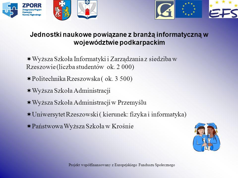 Projekt współfinansowany z Europejskiego Funduszu Społecznego Jednostki naukowe powiązane z branżą informatyczną w województwie podkarpackim Wyższa Sz