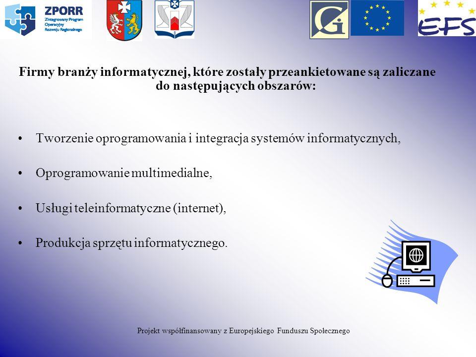 Firmy branży informatycznej, które zostały przeankietowane są zaliczane do następujących obszarów: Tworzenie oprogramowania i integracja systemów info