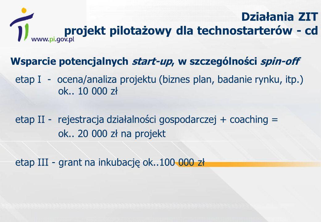 etap I - ocena/analiza projektu (biznes plan, badanie rynku, itp.) ok..