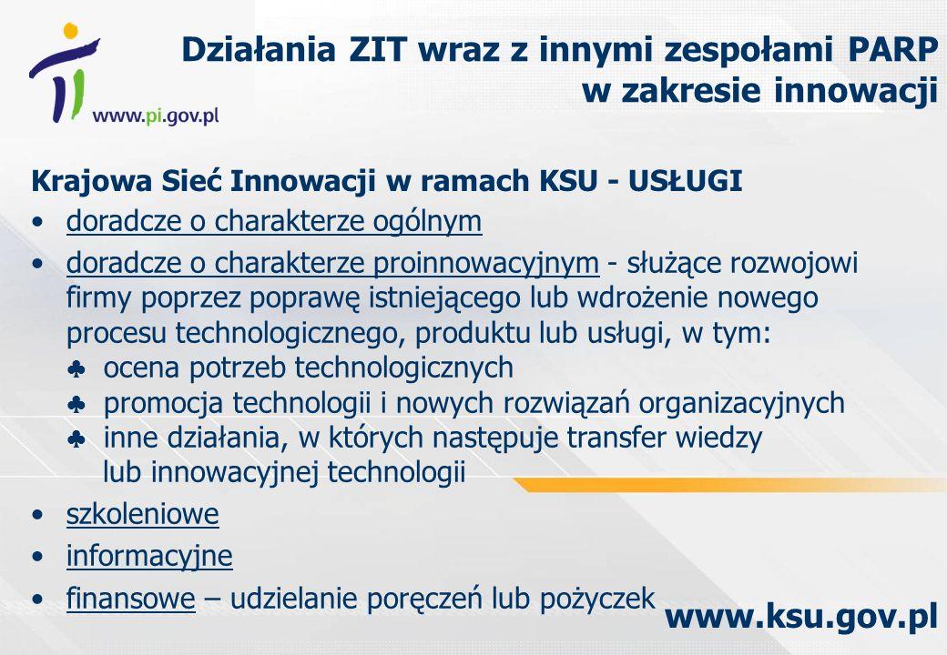 Krajowa Sieć Innowacji w ramach KSU - USŁUGI Działania ZIT wraz z innymi zespołami PARP w zakresie innowacji www.ksu.gov.pl doradcze o charakterze ogólnym doradcze o charakterze proinnowacyjnym - służące rozwojowi firmy poprzez poprawę istniejącego lub wdrożenie nowego procesu technologicznego, produktu lub usługi, w tym: ocena potrzeb technologicznych promocja technologii i nowych rozwiązań organizacyjnych inne działania, w których następuje transfer wiedzy lub innowacyjnej technologii szkoleniowe informacyjne finansowe – udzielanie poręczeń lub pożyczek