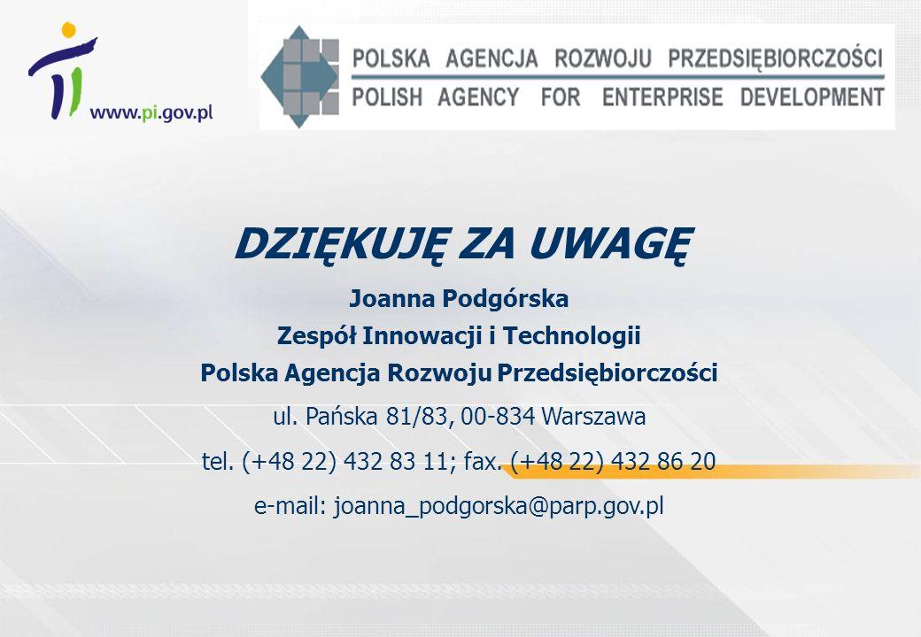 DZIĘKUJĘ ZA UWAGĘ Joanna Podgórska Zespół Innowacji i Technologii Polska Agencja Rozwoju Przedsiębiorczości ul.