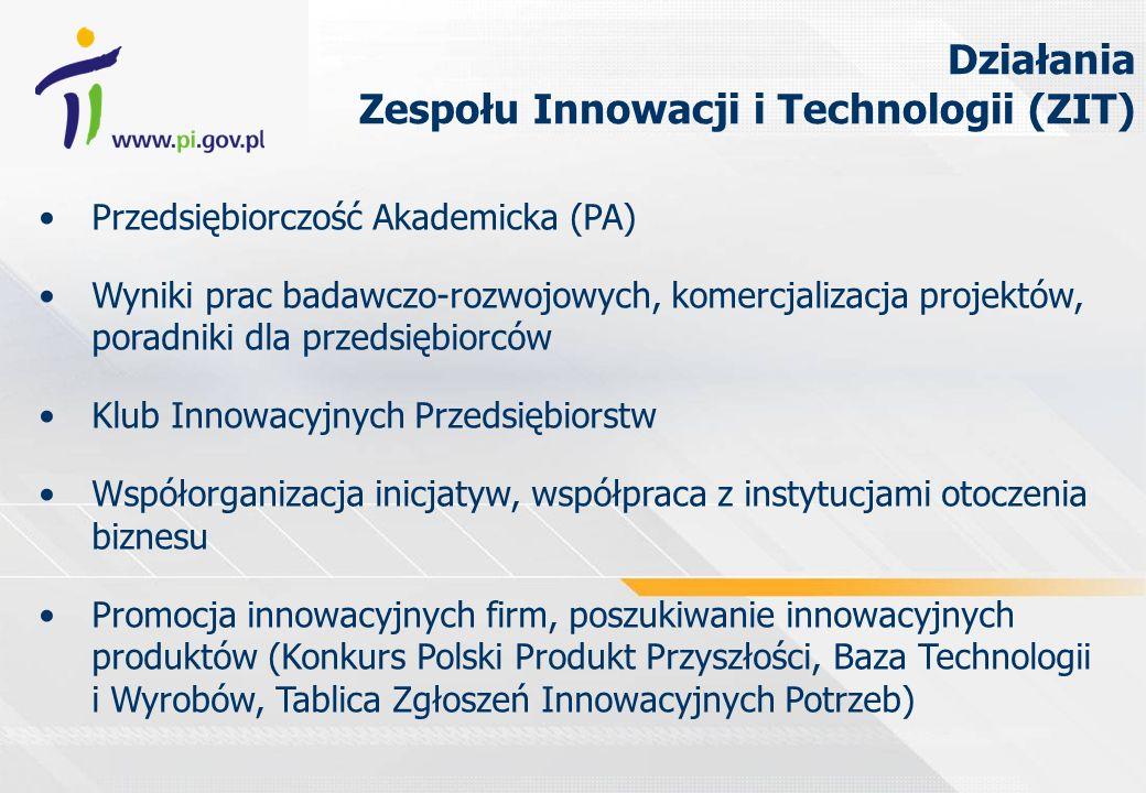 Przedsiębiorczość Akademicka (PA) Wyniki prac badawczo-rozwojowych, komercjalizacja projektów, poradniki dla przedsiębiorców Klub Innowacyjnych Przedsiębiorstw Współorganizacja inicjatyw, współpraca z instytucjami otoczenia biznesu Promocja innowacyjnych firm, poszukiwanie innowacyjnych produktów (Konkurs Polski Produkt Przyszłości, Baza Technologii i Wyrobów, Tablica Zgłoszeń Innowacyjnych Potrzeb) Działania Zespołu Innowacji i Technologii (ZIT)