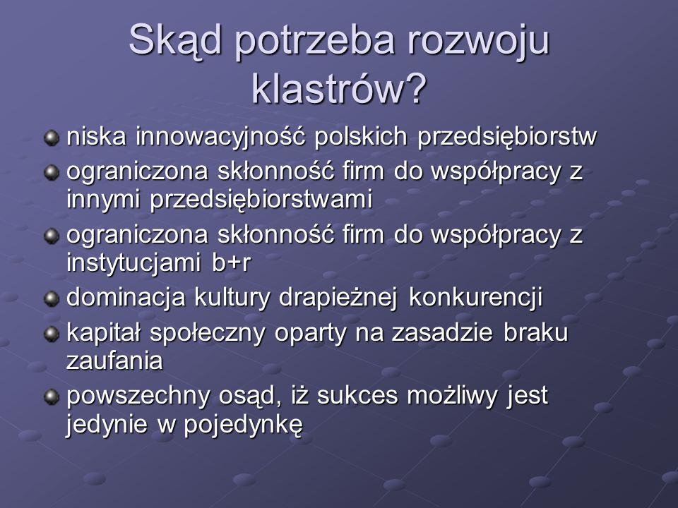 Skąd potrzeba rozwoju klastrów? niska innowacyjność polskich przedsiębiorstw ograniczona skłonność firm do współpracy z innymi przedsiębiorstwami ogra