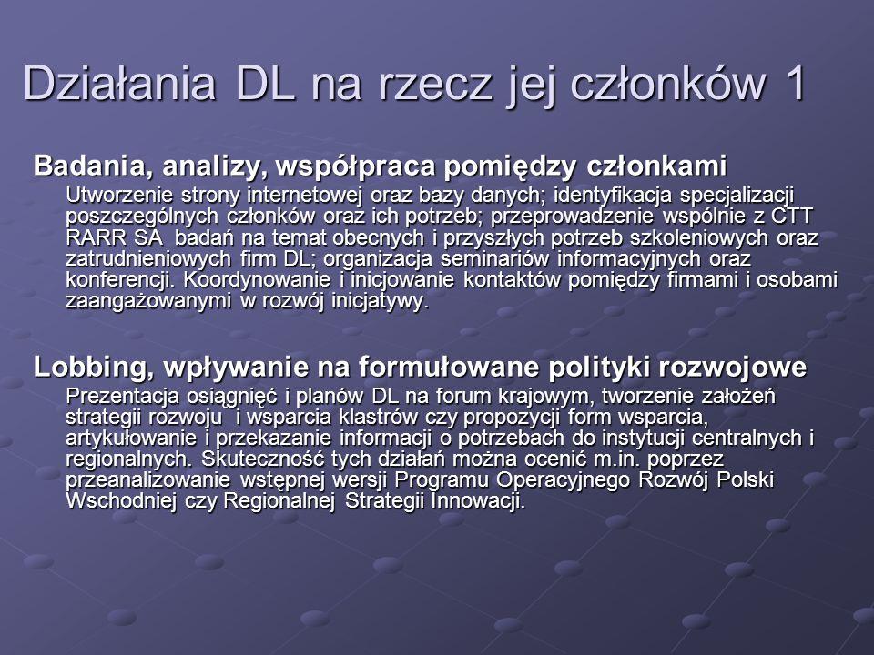 Działania DL na rzecz jej członków 1 Badania, analizy, współpraca pomiędzy członkami Utworzenie strony internetowej oraz bazy danych; identyfikacja sp