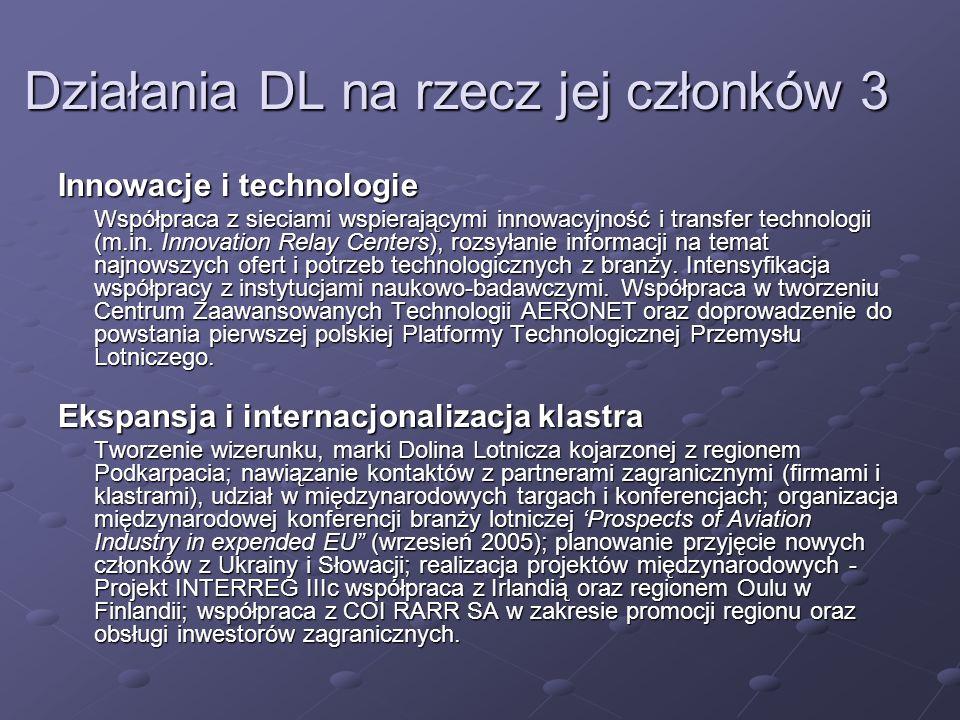 Działania DL na rzecz jej członków 3 Innowacje i technologie Współpraca z sieciami wspierającymi innowacyjność i transfer technologii (m.in. Innovatio