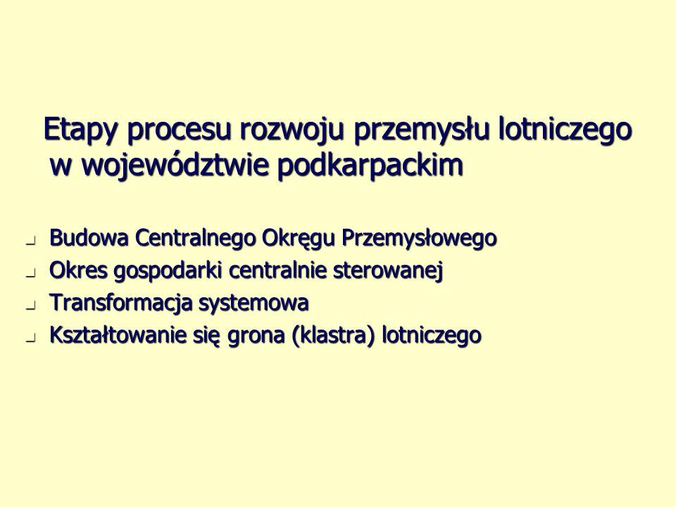 Etapy procesu rozwoju przemysłu lotniczego w województwie podkarpackim Etapy procesu rozwoju przemysłu lotniczego w województwie podkarpackim Budowa C