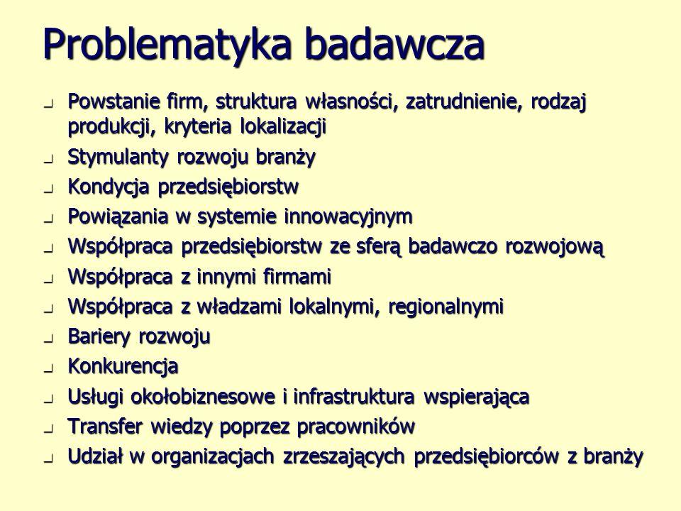 Problematyka badawcza Powstanie firm, struktura własności, zatrudnienie, rodzaj produkcji, kryteria lokalizacji Powstanie firm, struktura własności, z