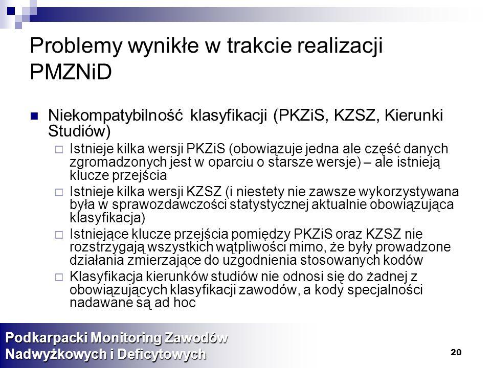 20 Problemy wynikłe w trakcie realizacji PMZNiD Niekompatybilność klasyfikacji (PKZiS, KZSZ, Kierunki Studiów) Istnieje kilka wersji PKZiS (obowiązuje