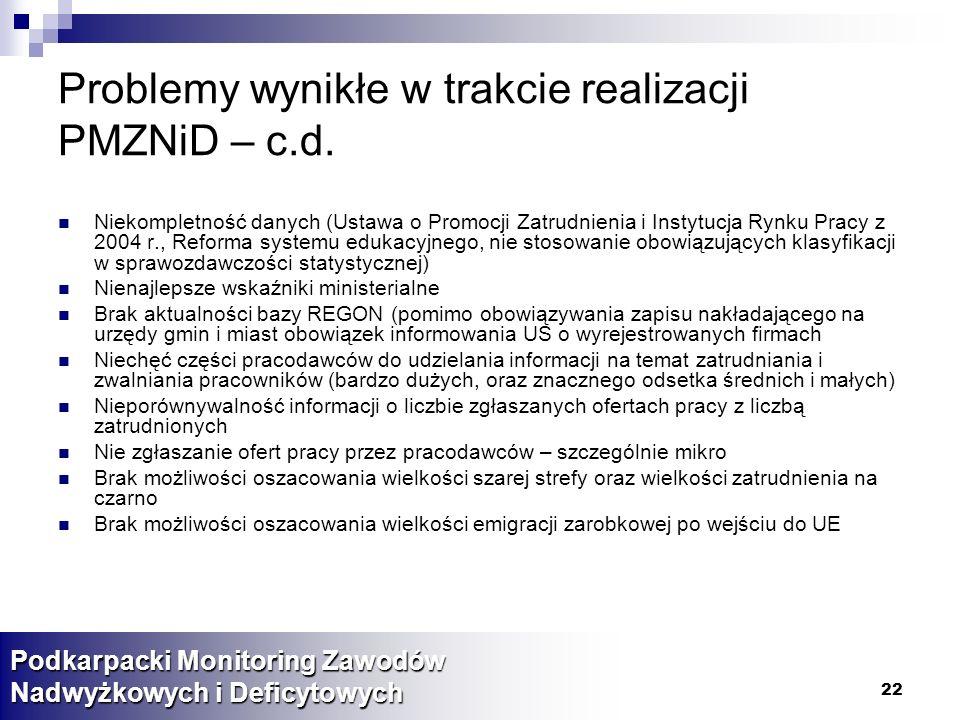 22 Problemy wynikłe w trakcie realizacji PMZNiD – c.d. Niekompletność danych (Ustawa o Promocji Zatrudnienia i Instytucja Rynku Pracy z 2004 r., Refor