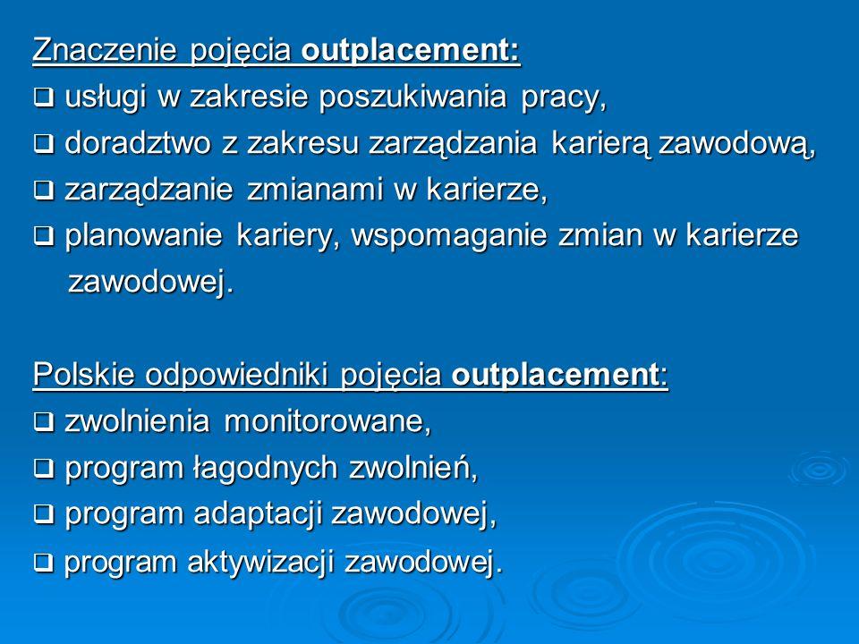 Znaczenie pojęcia outplacement: usługi w zakresie poszukiwania pracy, usługi w zakresie poszukiwania pracy, doradztwo z zakresu zarządzania karierą za