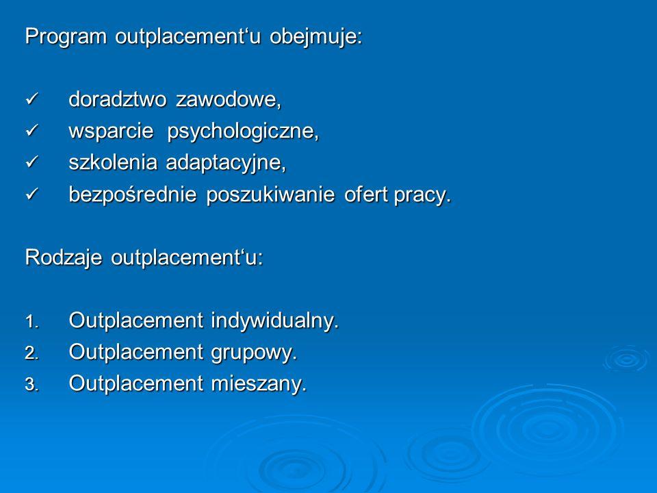 Program outplacementu obejmuje: doradztwo zawodowe, doradztwo zawodowe, wsparcie psychologiczne, wsparcie psychologiczne, szkolenia adaptacyjne, szkol